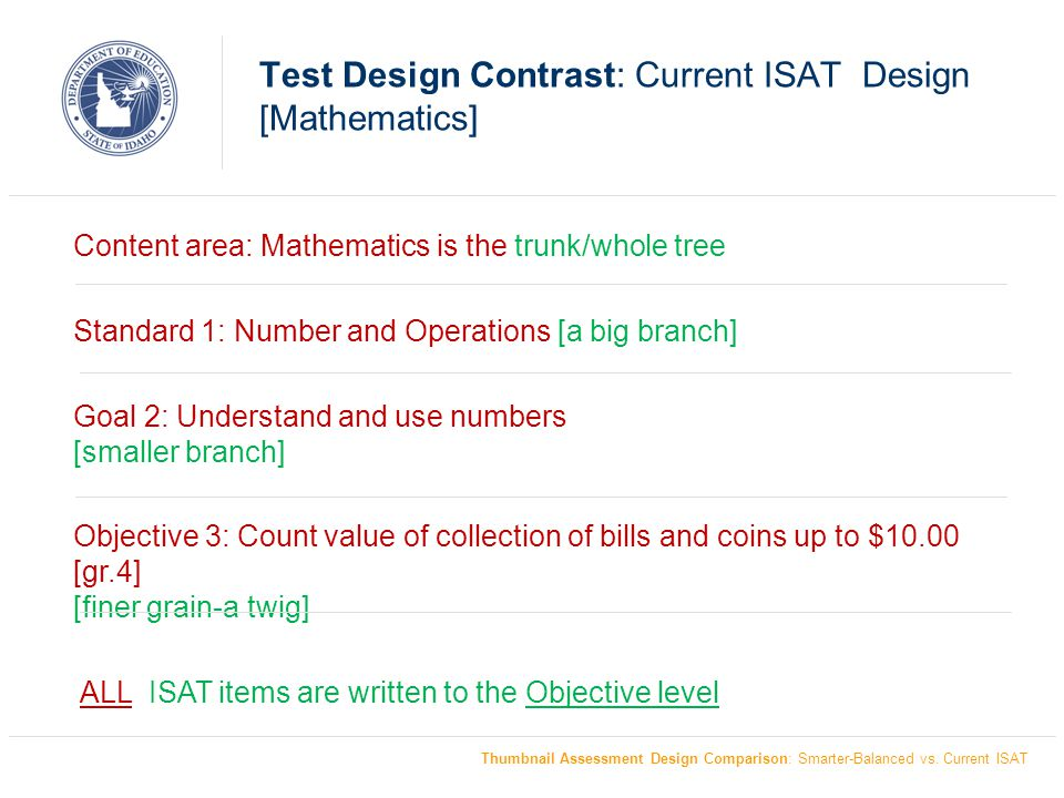 Test Design Contrast: Current ISAT Design [Mathematics]